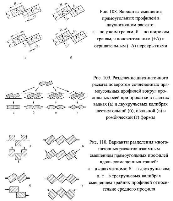 Схема прокатки сортовых
