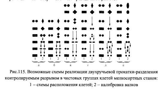 115а и 115б показаны схемы