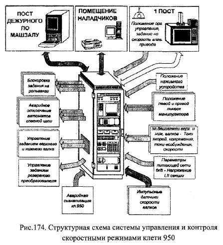 Обработка металлов давлением - ИДПО