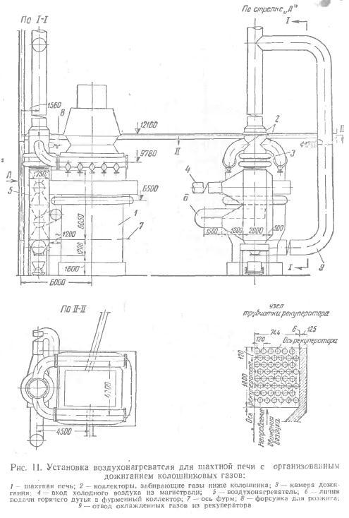 В 1958 г. воздухонагреватель
